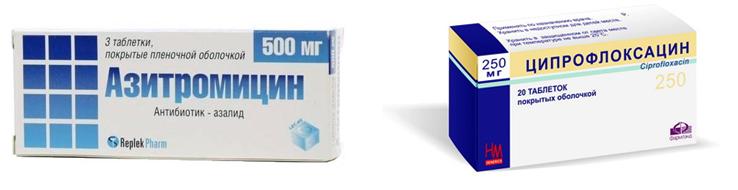 Азитромицин и Ципрофлоксацин