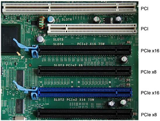 Виды слотов PCI