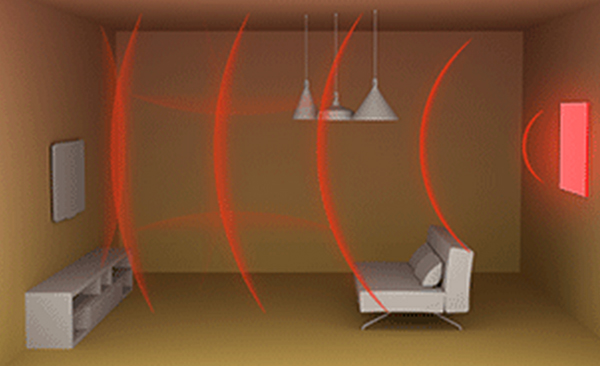 Принцип работы инфракрасного обогревателя