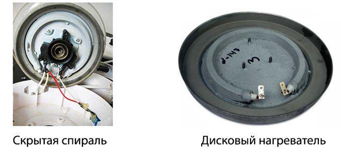 Скрытая спираль и дисковый нагреватель