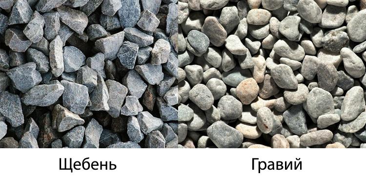 Щебень и гравий