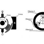 В чем разница между коллекторным и бесколлекторным двигателем?