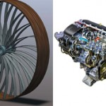 Разница между движителем и двигателем