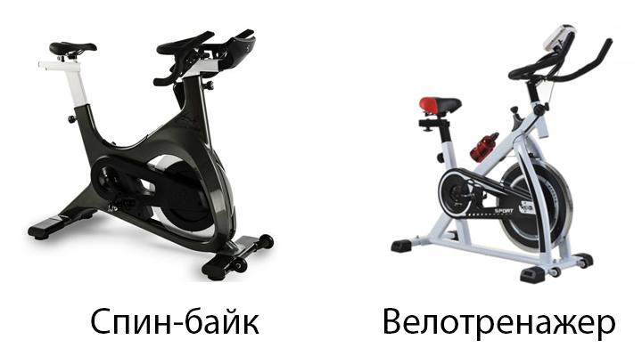 Спин-байк и велотренажер
