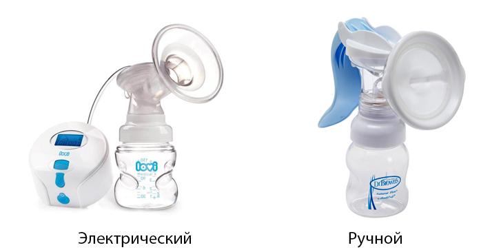 Электрический и ручной молокоотсосы