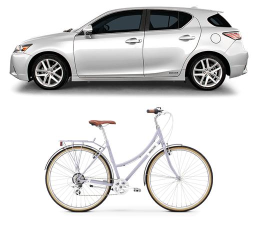 автомобиль и велосипед