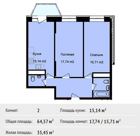 Общая и жилая площадь