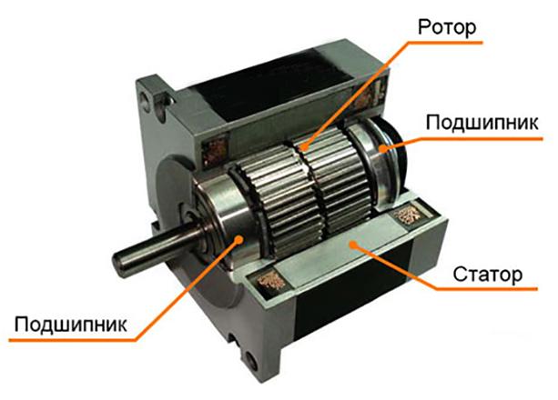 Шаговый двигатель
