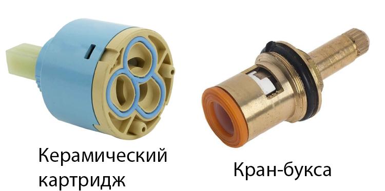 Керамический картридж и кран-букса