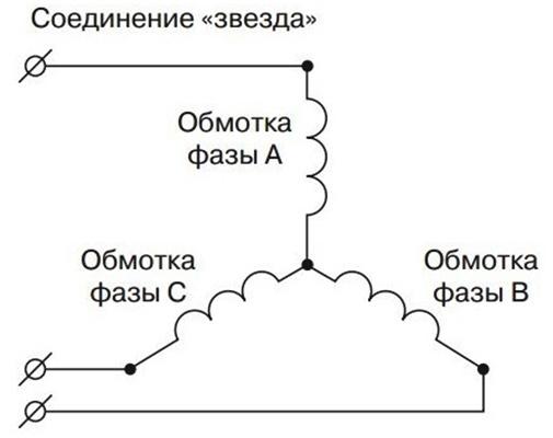 Соединение «звезда»