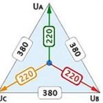 Разница между напряжением 220 и 380 Вольт