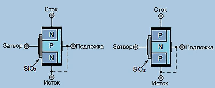 Устройство полевого транзистора с изолированным затвором