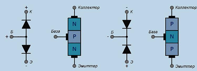 Устройство биполярного транзистора